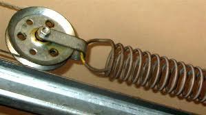 Garage Door Springs Repair Mississauga